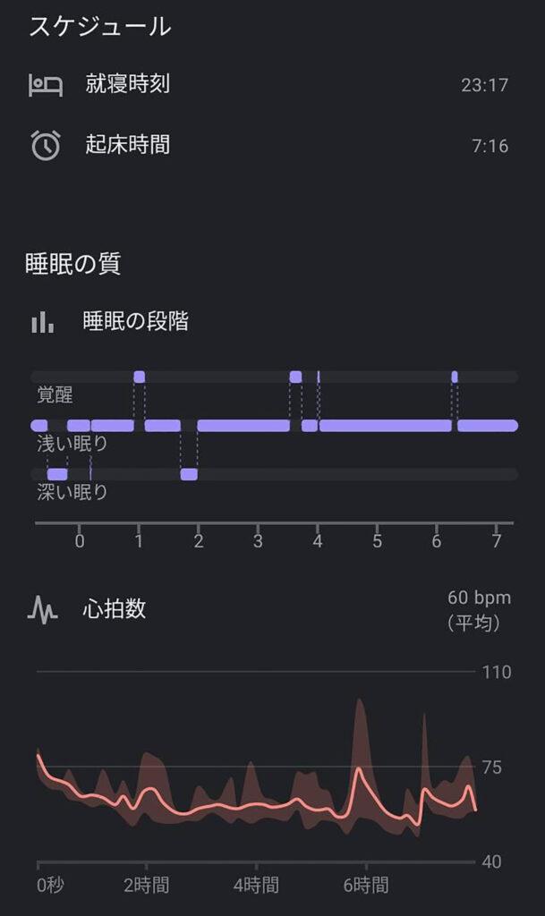 Google Fitの睡眠の質閲覧画面