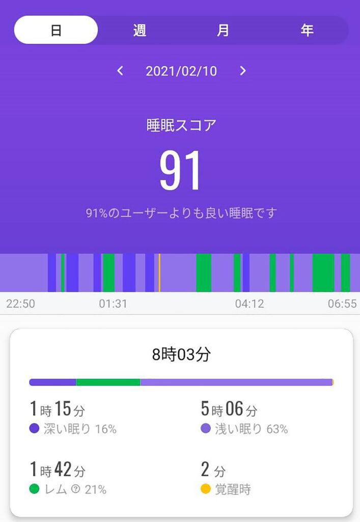 Mi Band 5 睡眠スコア
