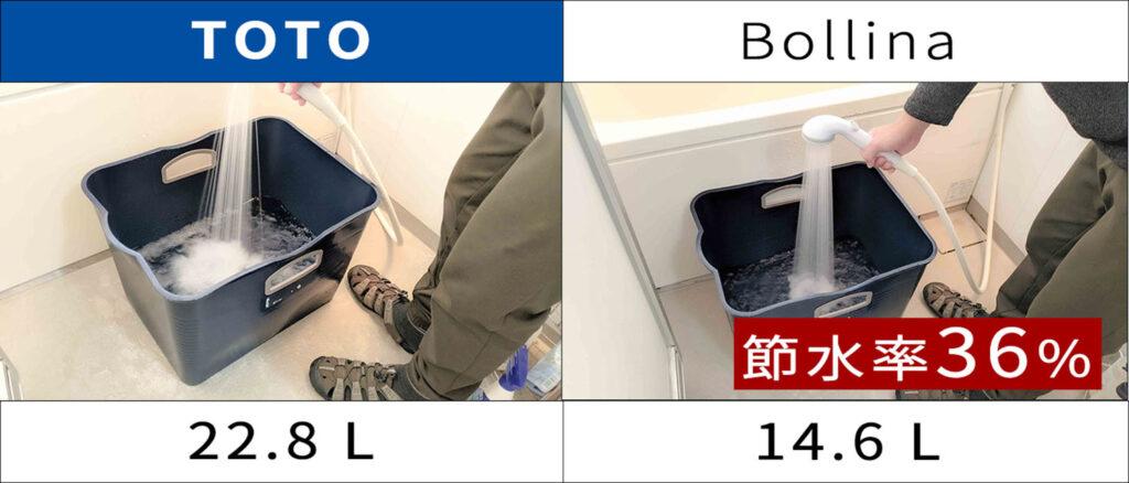 TOTOとBollinaの貯水量比較