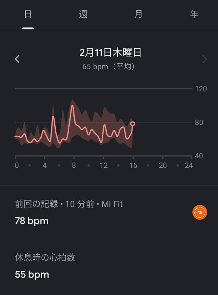 Google Fitの心拍数画面