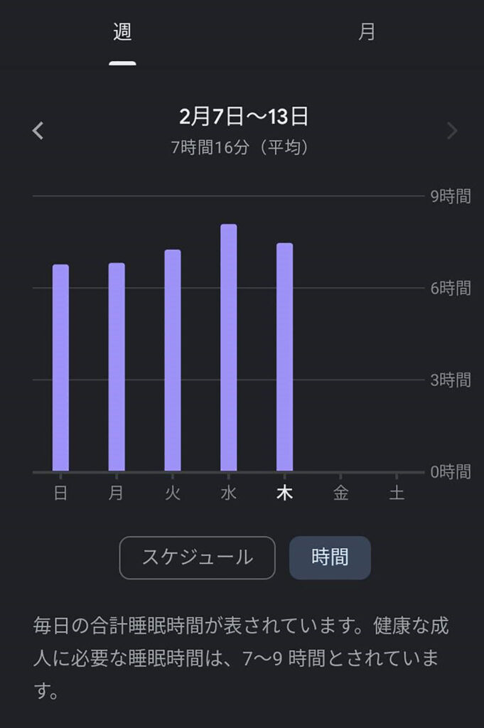 Google Fitの睡眠時間画面